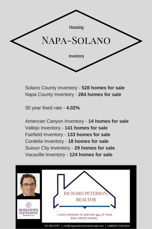 napa-solano-inventory