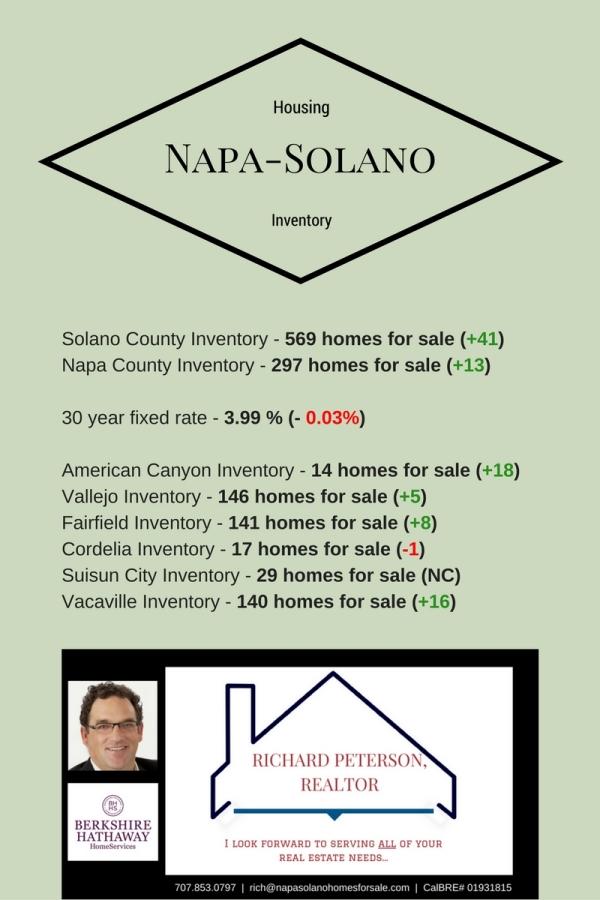 napa-solano-update-1205