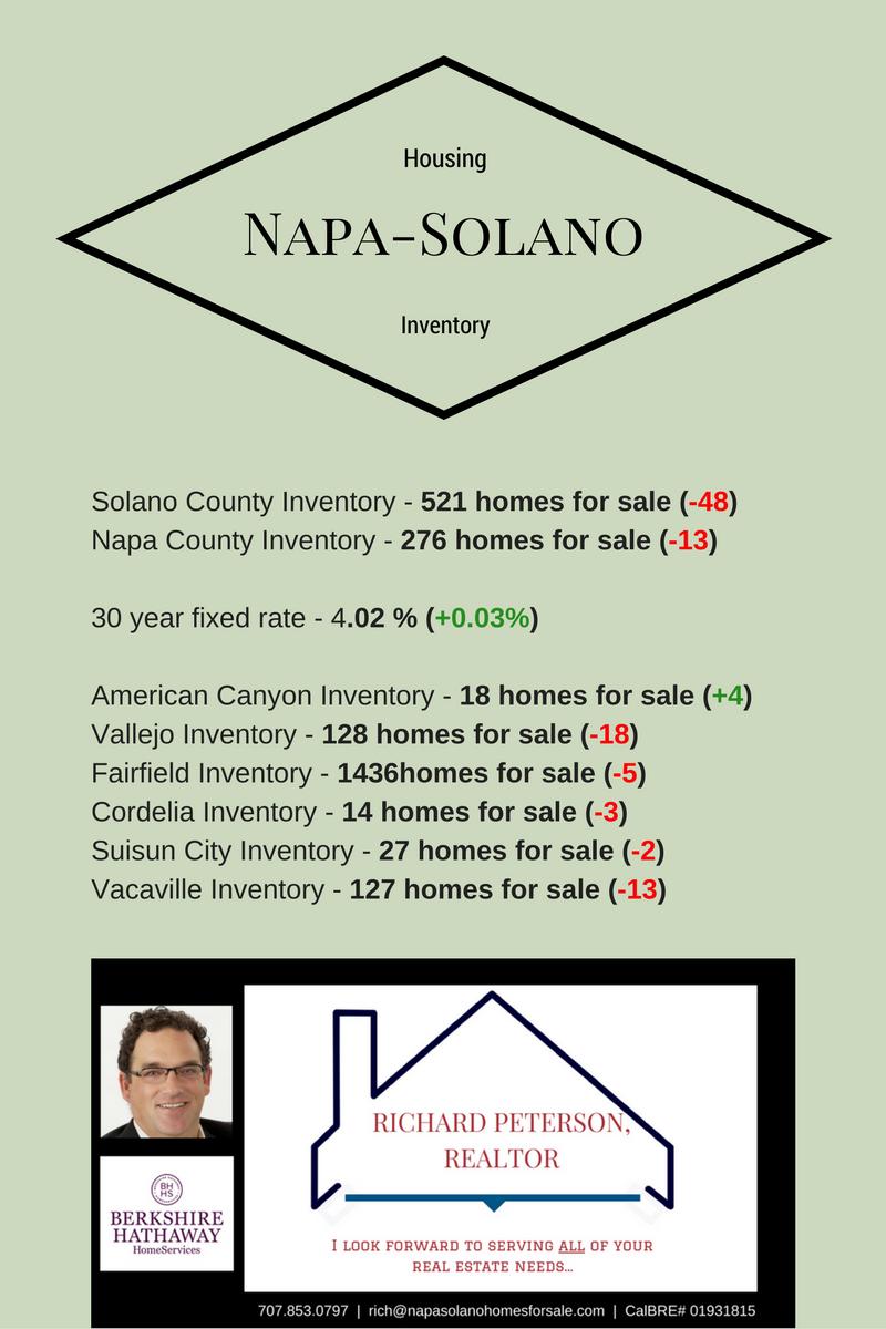 napa-solano-update-1212