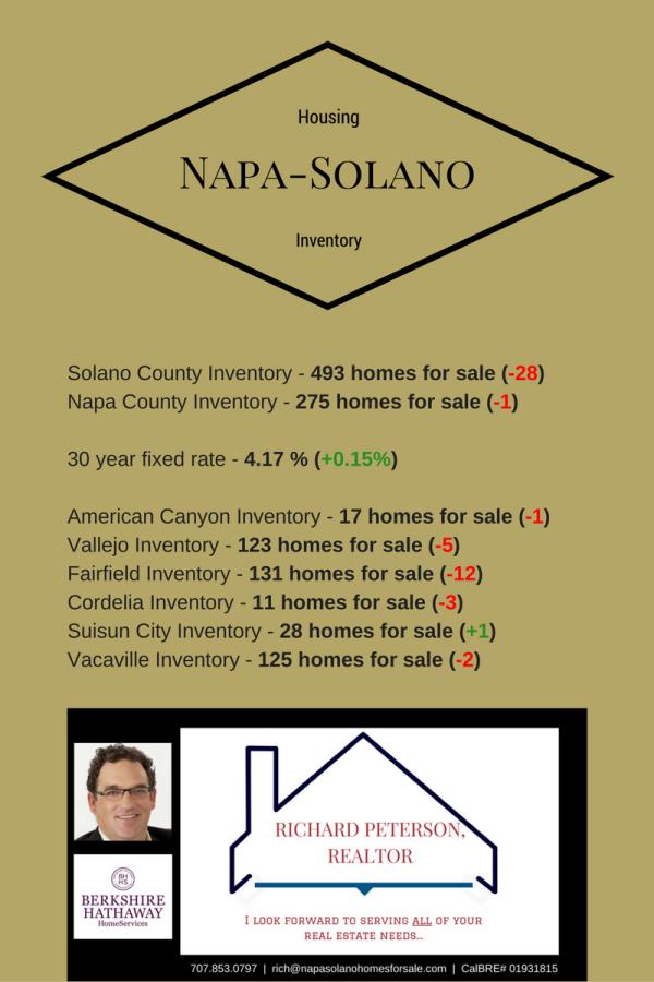 napa-solano-update-1219