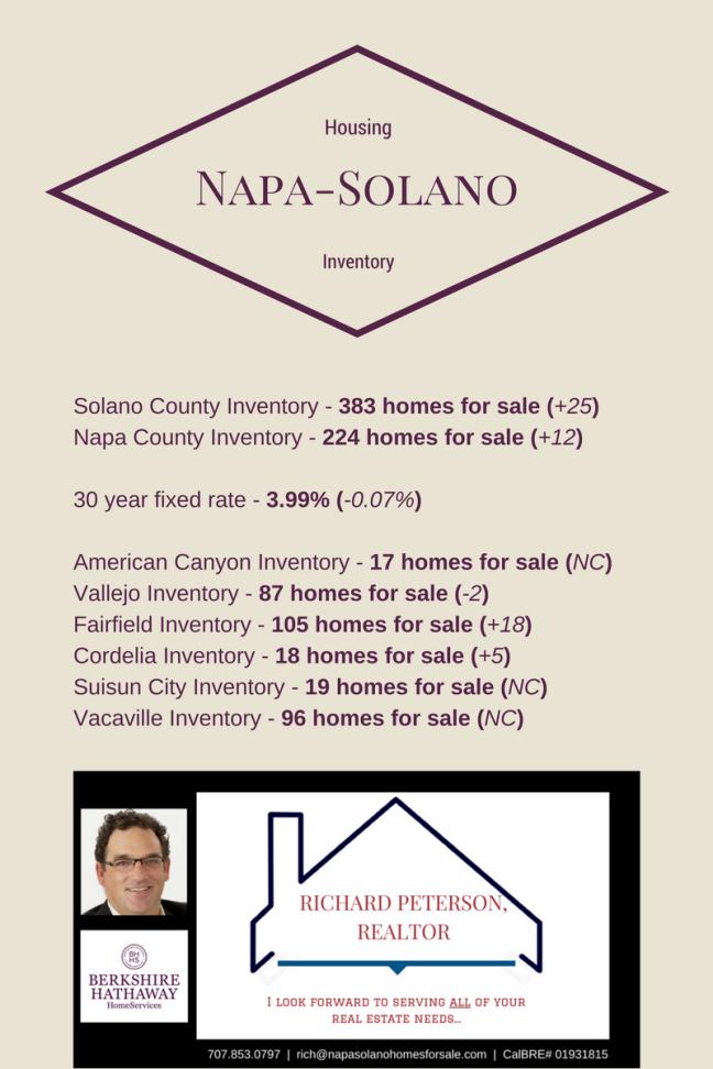 napa-solano-update-010917