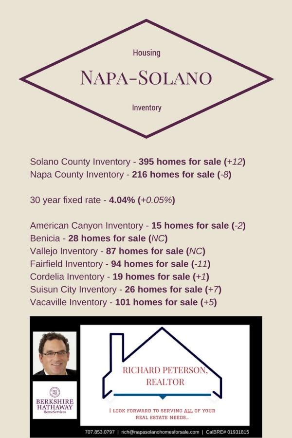 napa-solano-update-011717