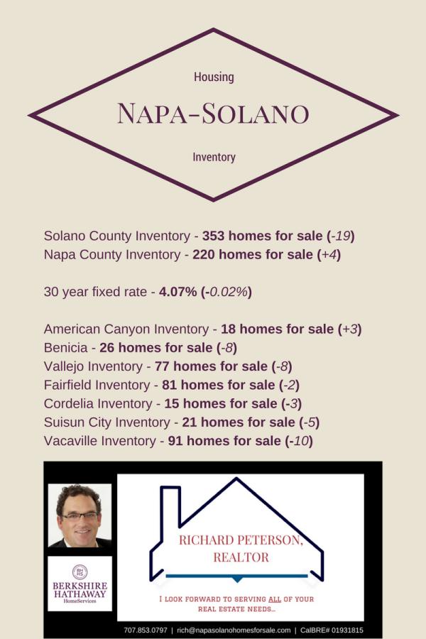 napa-solano-update-013017