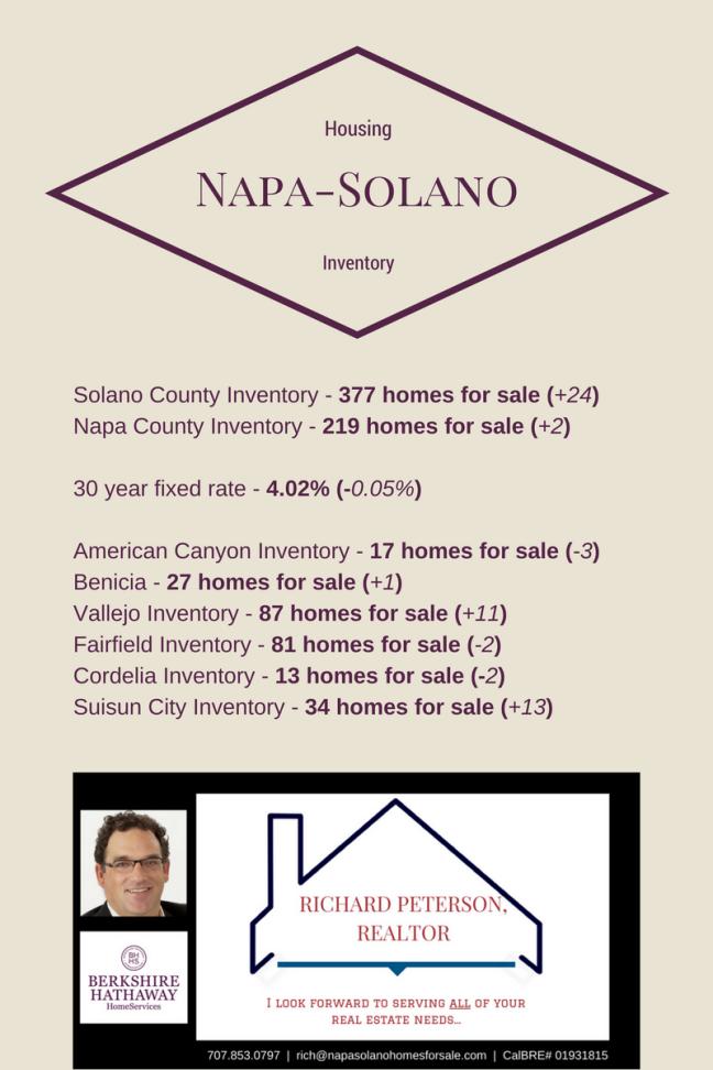 napa-solano-update-020617