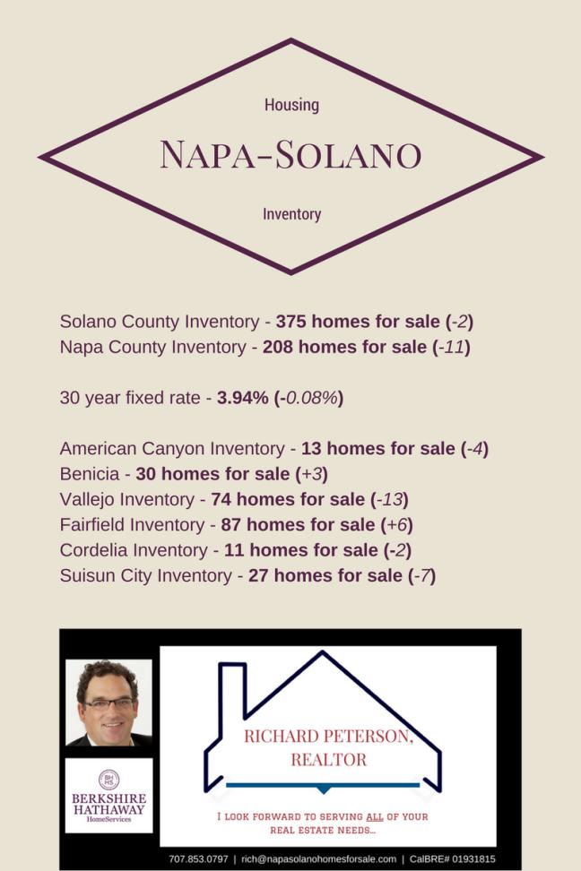 napa-solano-update-021317